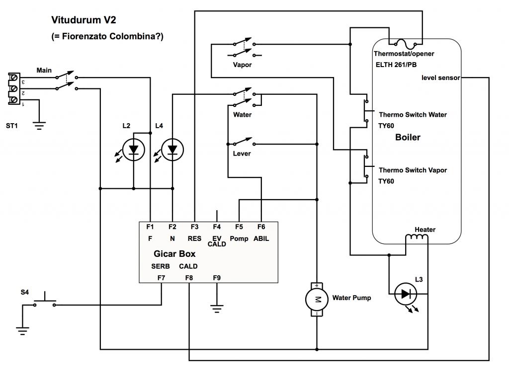 Vitudurum-PID-schematic