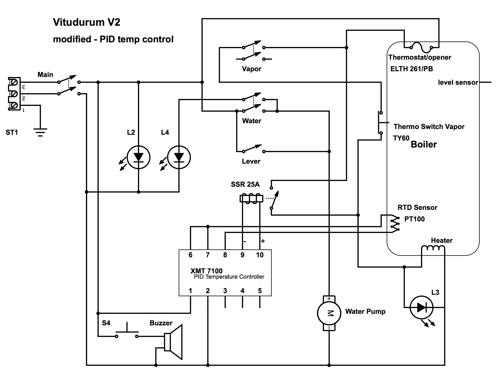 Rolfb Passionsfrchte Auber Pid Wiring Diagram Vitudurum Schematic